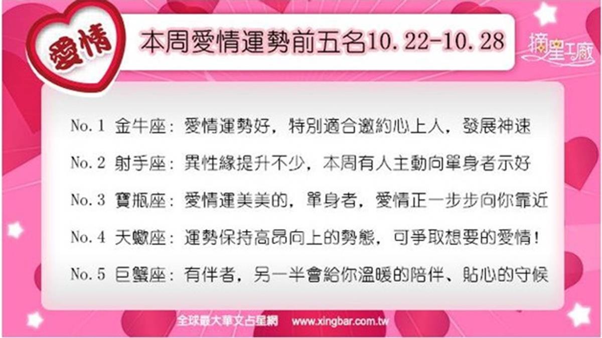 12星座本周愛情吉日吉時(10.22-10.28)