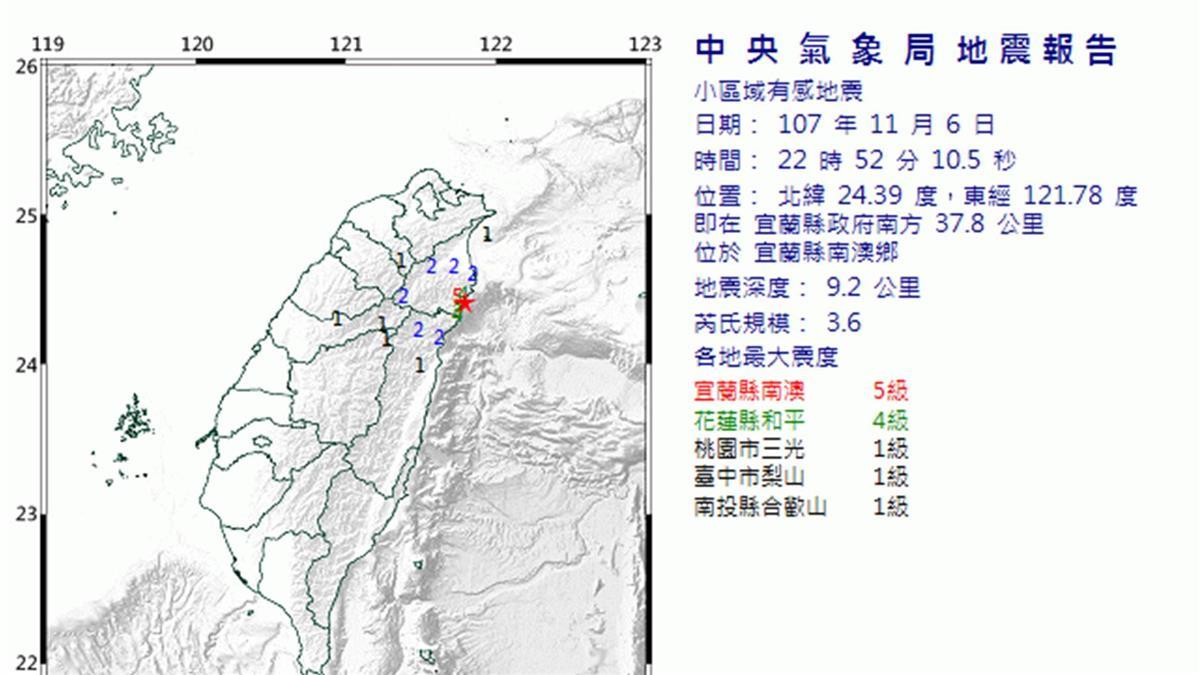 22:52南澳規模3.6地震 震度達5級