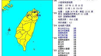 宜蘭1個半小時連2震!雙北最大震度達2級