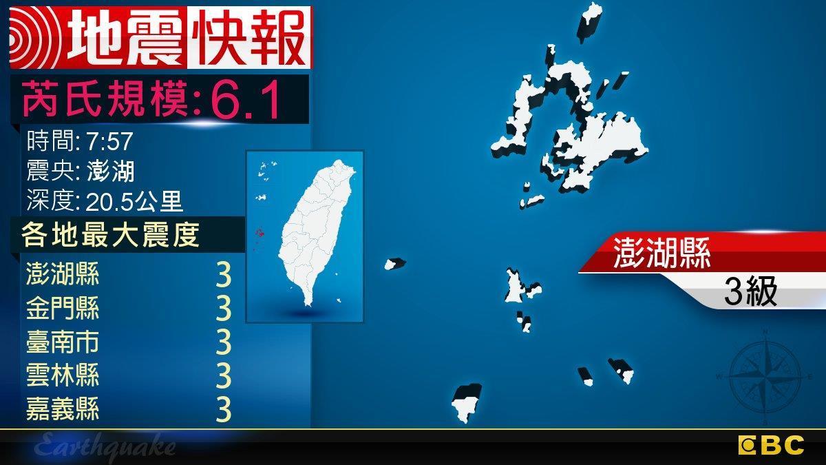 全台有感!澎湖發生規模6.1地震 深度僅20公里
