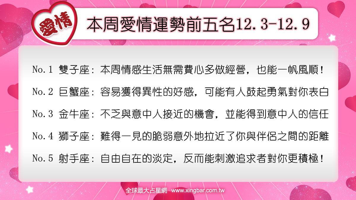 12星座本周愛情吉日吉時(12.3-12.9)