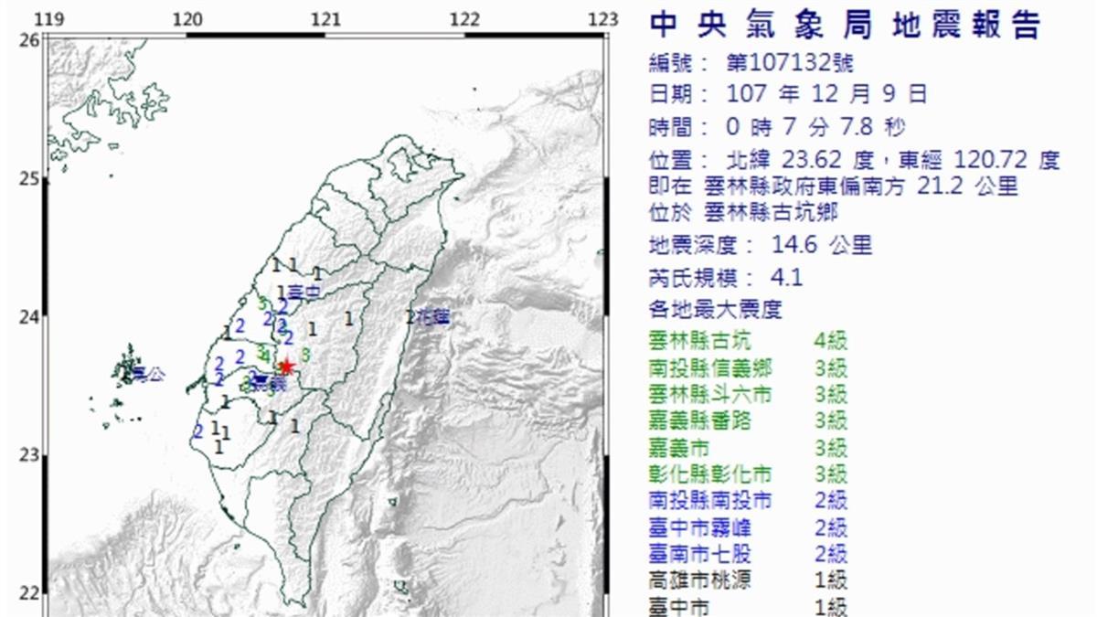 雲林古坑凌晨規模4.1地震 最大震度4級