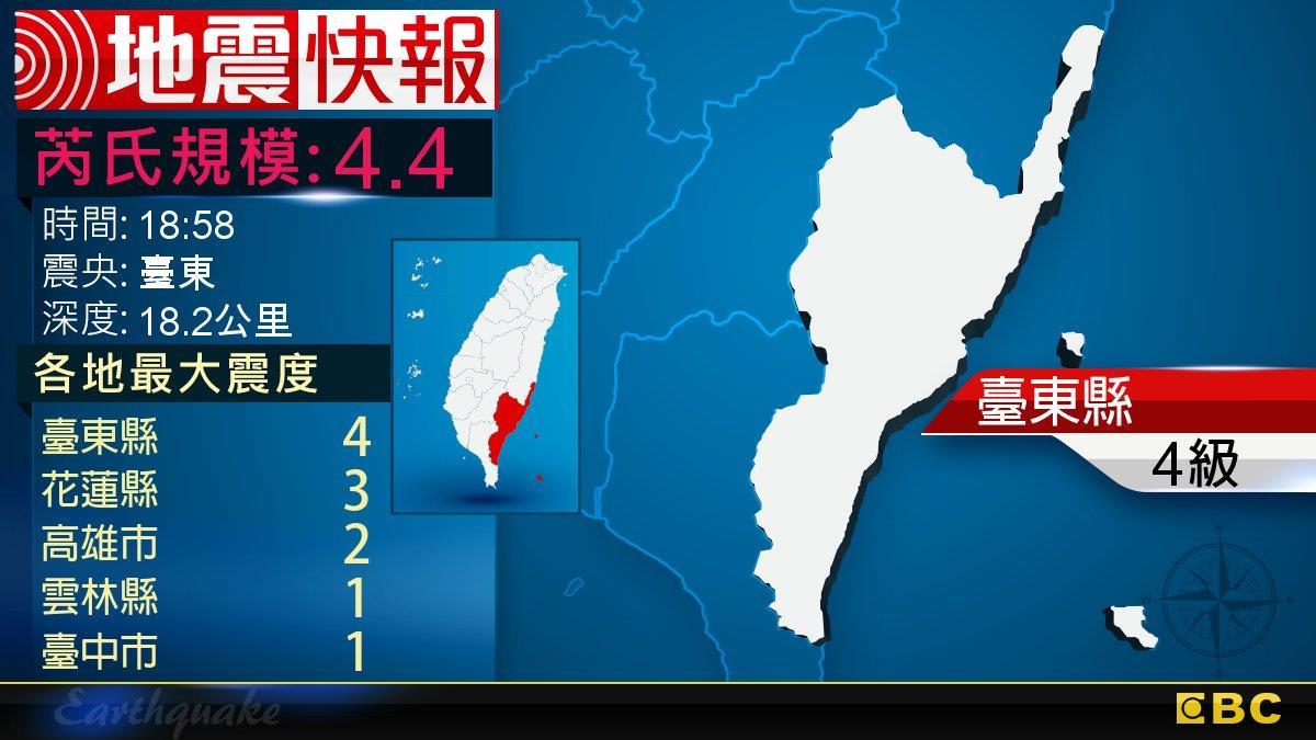 地牛翻身!18:58 臺東發生規模4.4地震