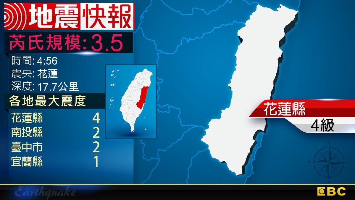 地牛翻身!4:56 花蓮發生規模3.5地震