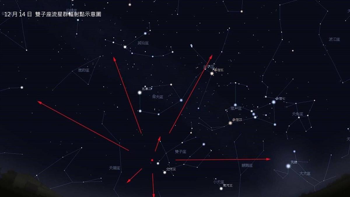 準備許願!雙子座流星雨今晚最高峰 每小時120顆