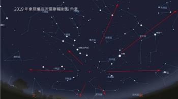 象限儀座流星雨逢殘月 觀賞條件最佳