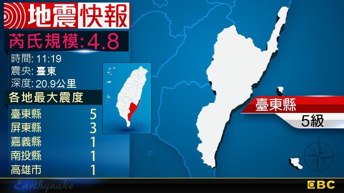 地牛翻身!11:19 臺東發生規模4.8地震