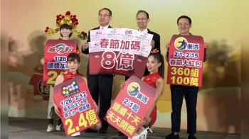 台彩春節加碼8億元 大樂透連開10天…增360組百萬元
