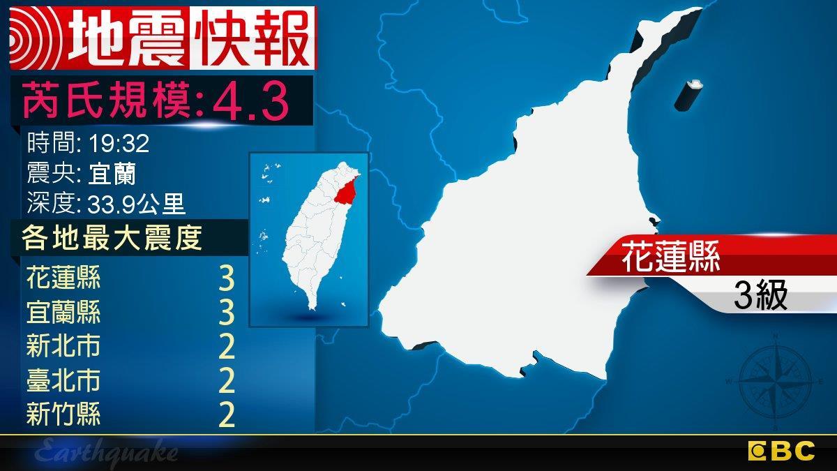 地牛翻身!19:32 宜蘭發生規模4.3地震