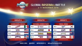 台灣棒球健兒搶東京奧運門票 12強賽分組出爐