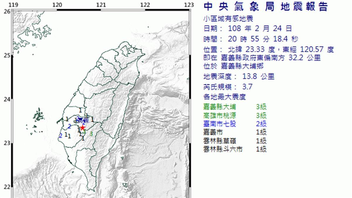 地牛翻身! 嘉義地震規模3.7 最大震度3級