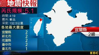 新北遭規模5.1地震襲擊 國家級警報狂響驚醒