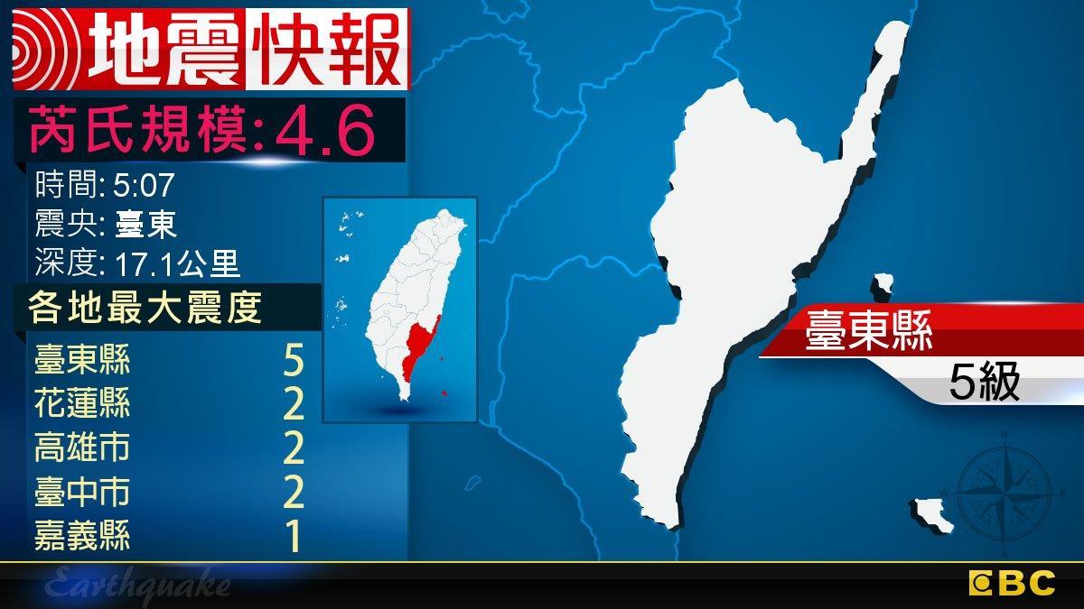 地牛翻身!5:07 臺東發生規模4.6地震