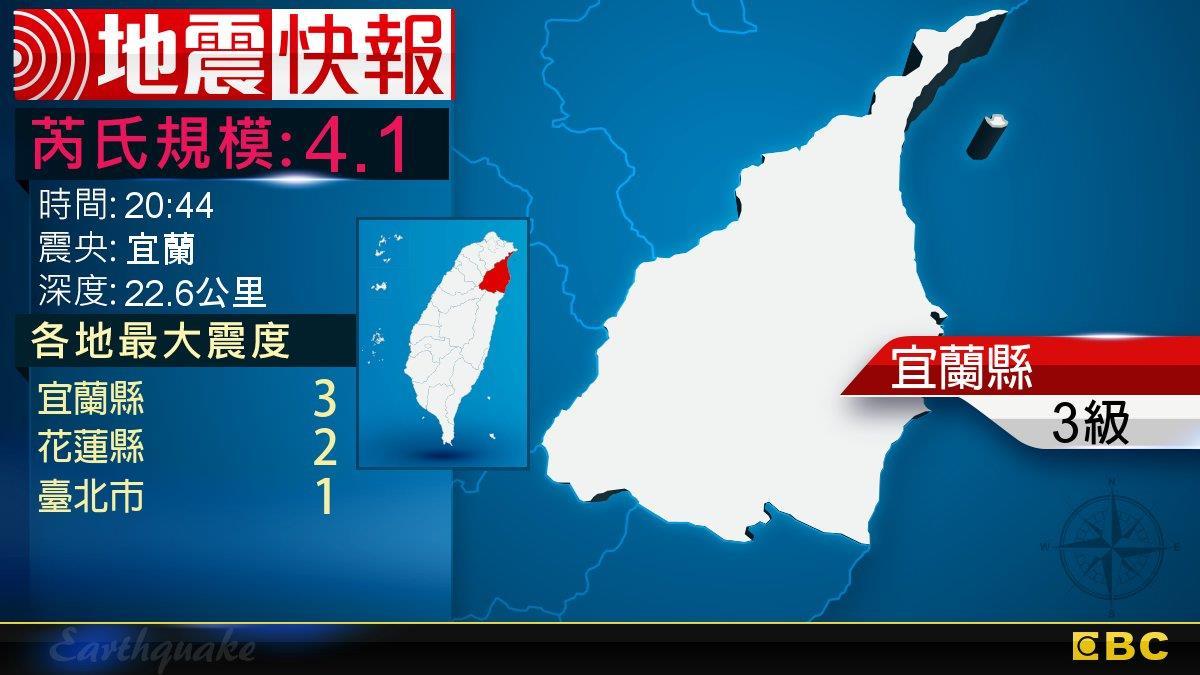 地牛翻身!20:44 宜蘭發生規模4.1地震