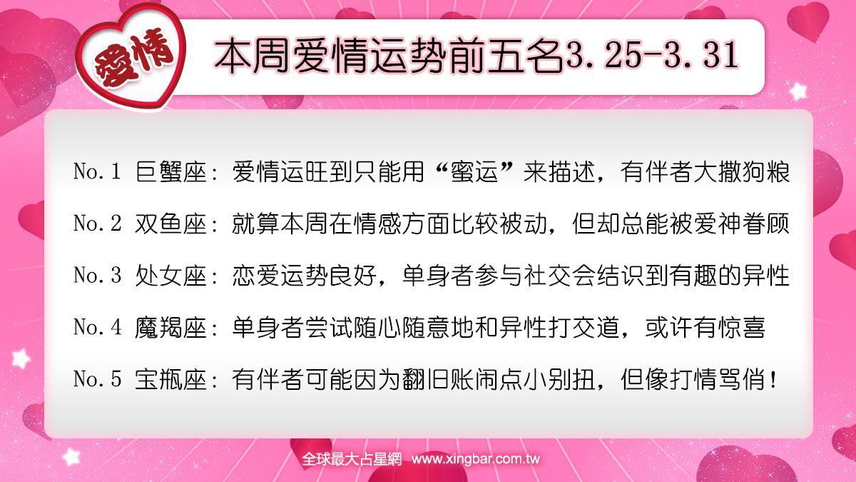 12星座本周愛情吉日吉時(3.25-3.31)
