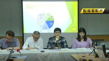 2020大選誰勝出? 綠黨民調:蔡韓對戰 韓領先5.1%
