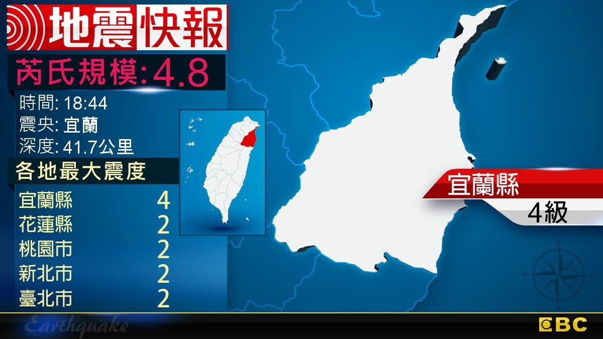 地牛翻身!18:44 宜蘭發生規模4.8地震