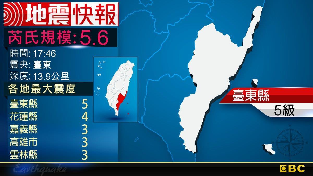 地牛翻身!17:46 臺東發生規模5.6地震