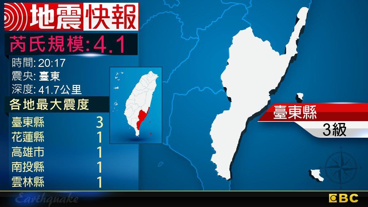 地牛翻身!20:17 臺東發生規模4.1地震