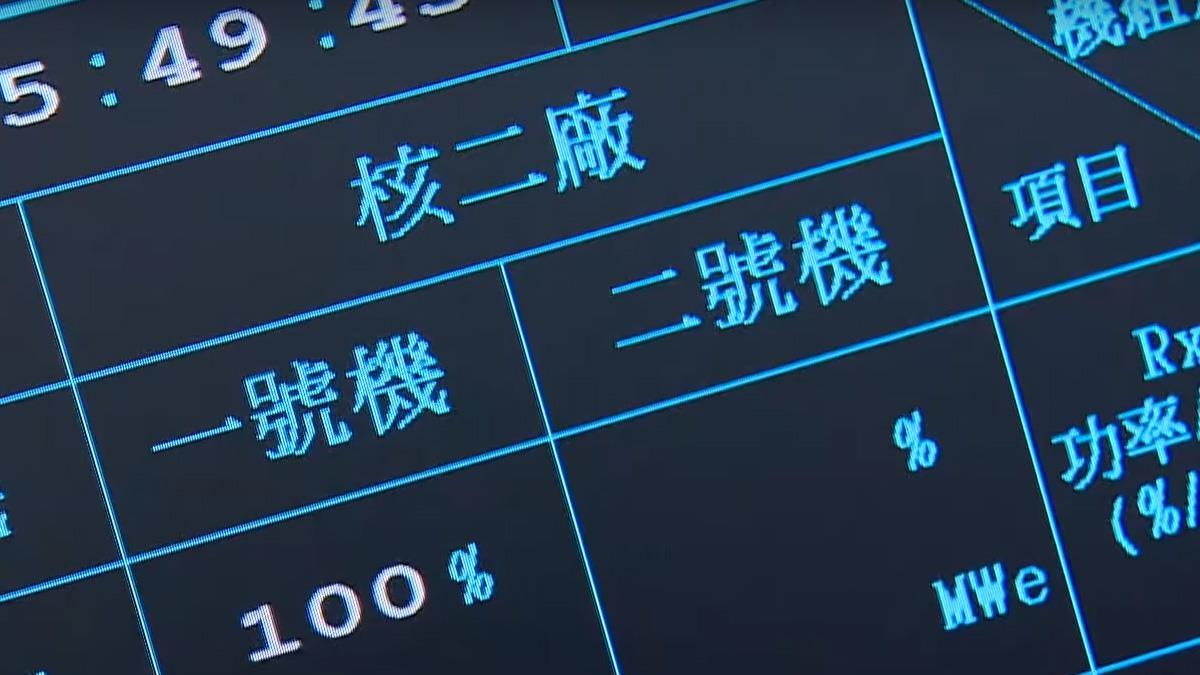 核電占比僅1成 核能非台灣發電主力