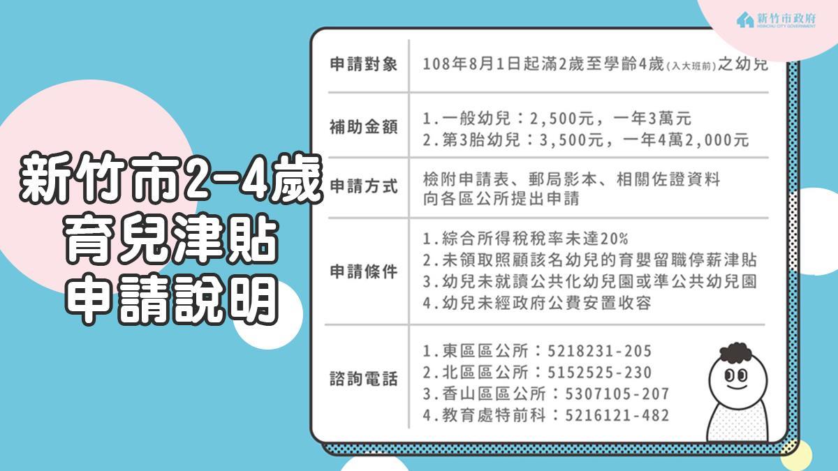 竹市2-4歲育兒津貼8/1起受理 1.6萬戶家庭受惠