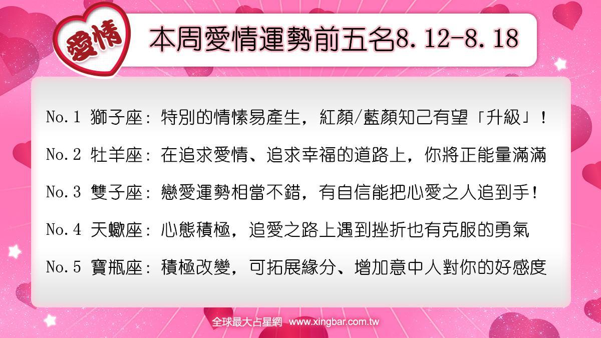 12星座本周愛情吉日吉時(8.12-8.18)