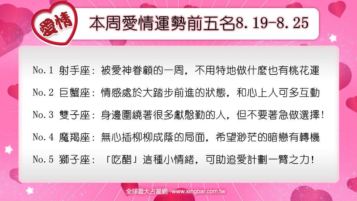 12星座本周愛情吉日吉時(8.19-8.25)