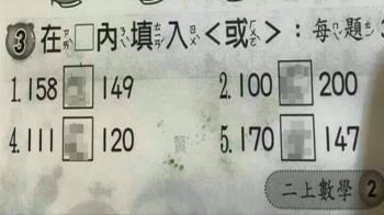 「口填入<或>」小二男狂填4字 爸:不逼你讀書