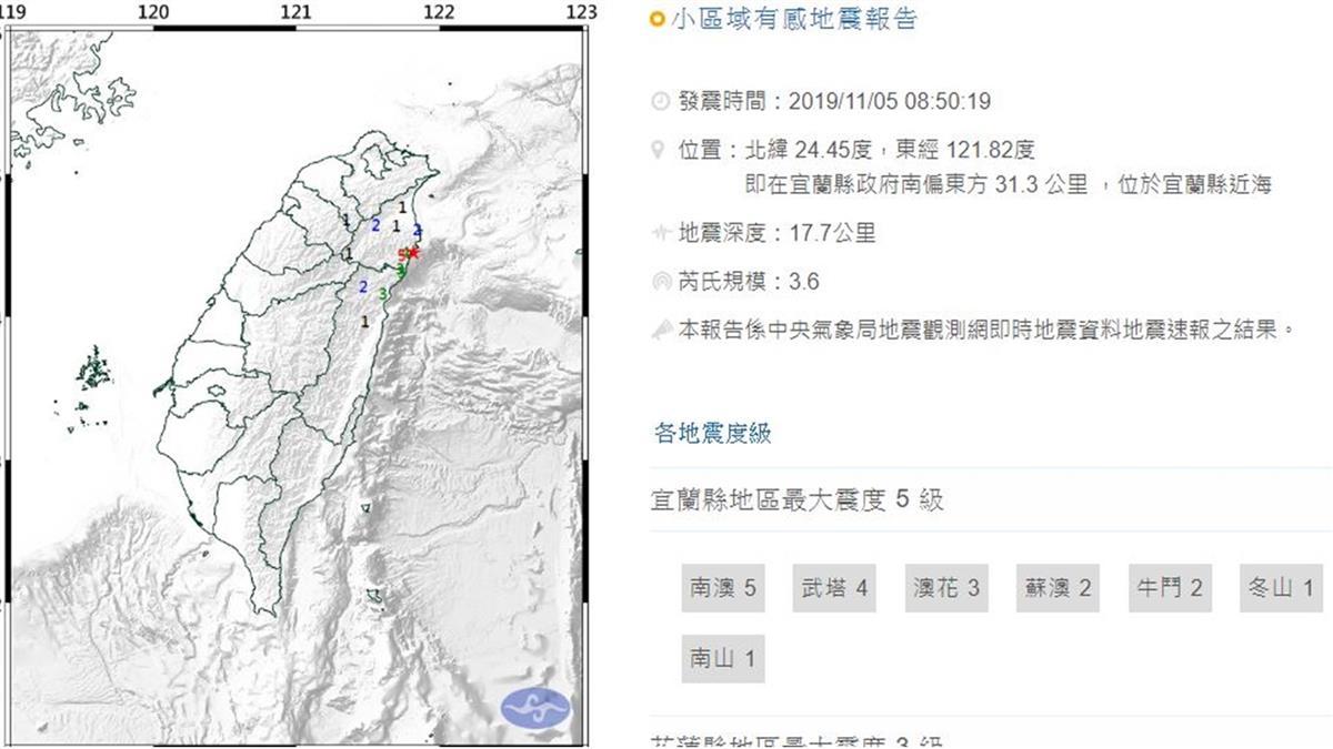 地牛翻身!8:50宜蘭近海地震 最大震度5級