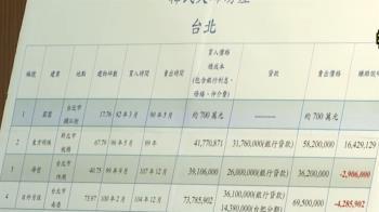 台北買4棟賠2棟!一張圖看韓國瑜房產大公開