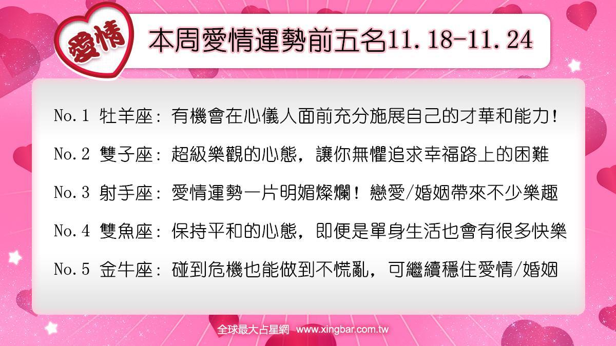 12星座本周愛情吉日吉時(11.18-11.24)