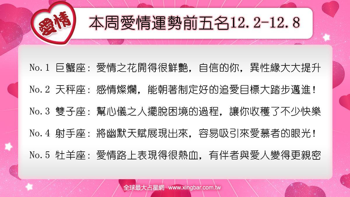 12星座本周愛情吉日吉時(12.2-12.8)