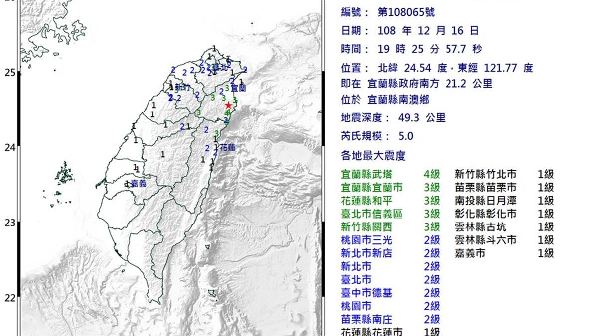 好晃!宜蘭5.0地震原因曝 2-3天內不排除3以上餘震
