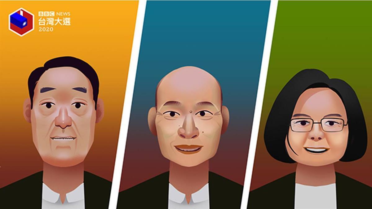 台灣大選2020:履歷、政綱、兩岸關係立場,帶你了解台灣總統候選人