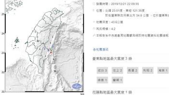 地牛翻身!台東22:09發生規模4.2地震
