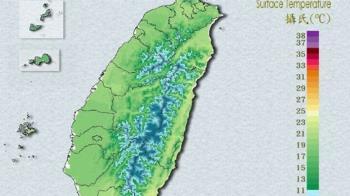 冬至北部高溫降至20度轉濕涼 週四再變天