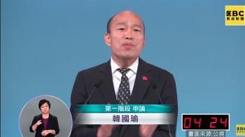 連槓3媒體!韓國瑜再吐驚句:三立變兩立
