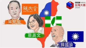 2020台灣大選: 韓國瑜與媒體的愛恨情仇