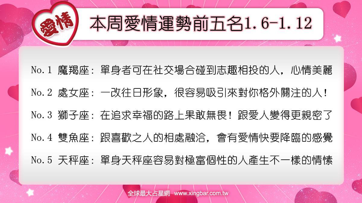 12星座本周愛情吉日吉時(1.6-1.12)