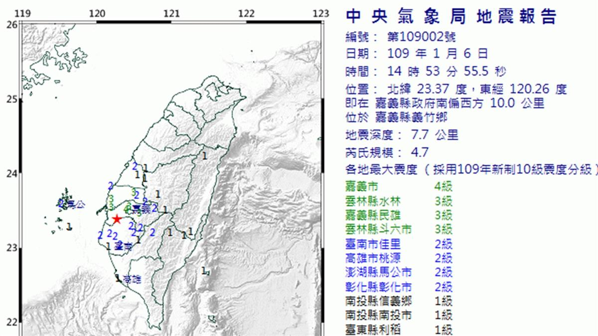 地牛翻身!14:53嘉義發生規模4.7地震