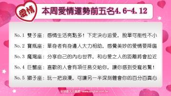 12星座本周愛情吉日吉時(4.6-4.12)