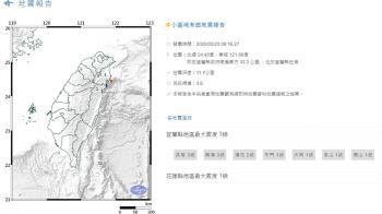 宜蘭近海地震芮氏規模3.6  最大震度3級