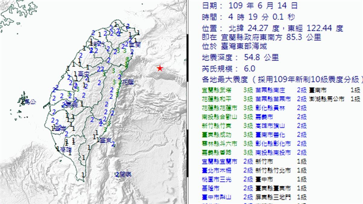 今年以來最大!首起6.0地震 一周內恐有規模5餘震