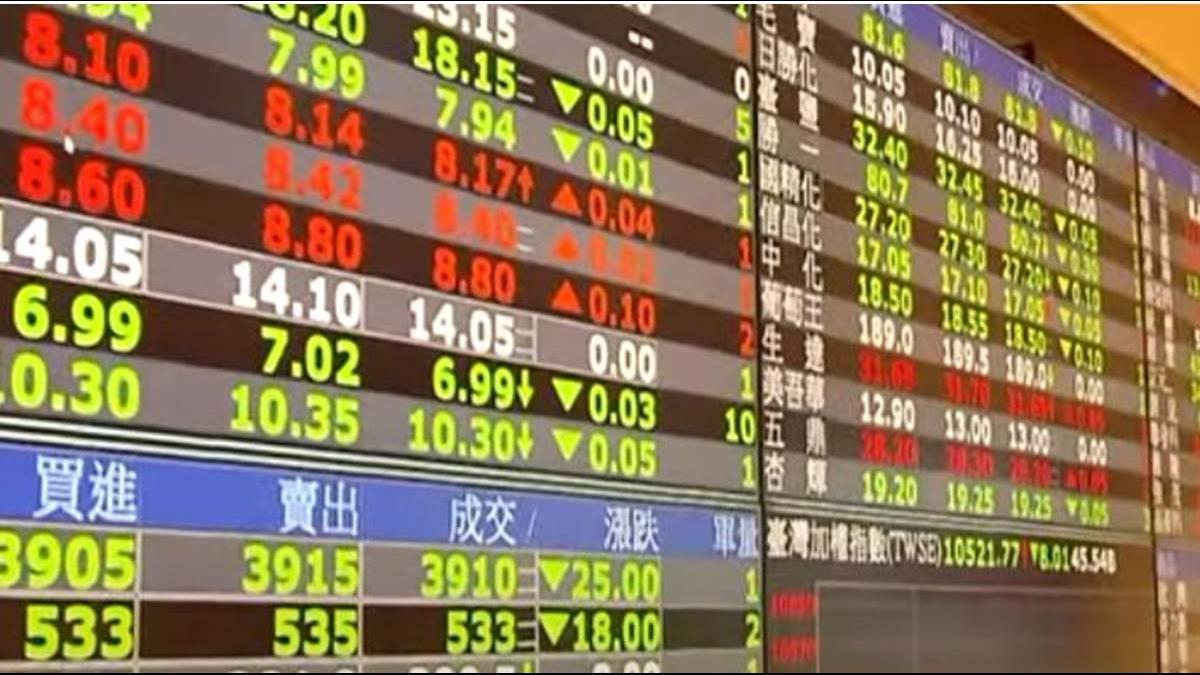 美股電子盤跌幅加大+金融軟腳 台股由紅翻黑