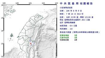 快訊/地牛翻身!台東07:24規模3.8地震 最大震度3級