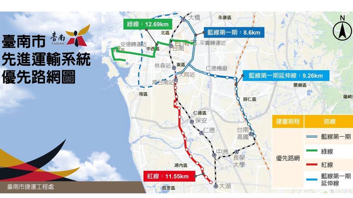 台南有需要蓋捷運? 網怨:有錢不如多蓋停車場