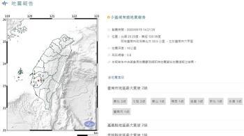 地牛4度翻身!台南14:21發生規模3.8地震