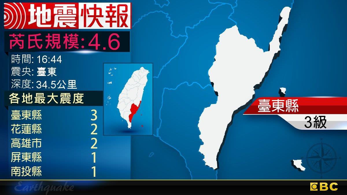 地牛翻身!16:44 臺東發生規模4.6地震