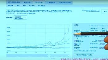 滙豐One能戶服務 加速千禧世代財富累積