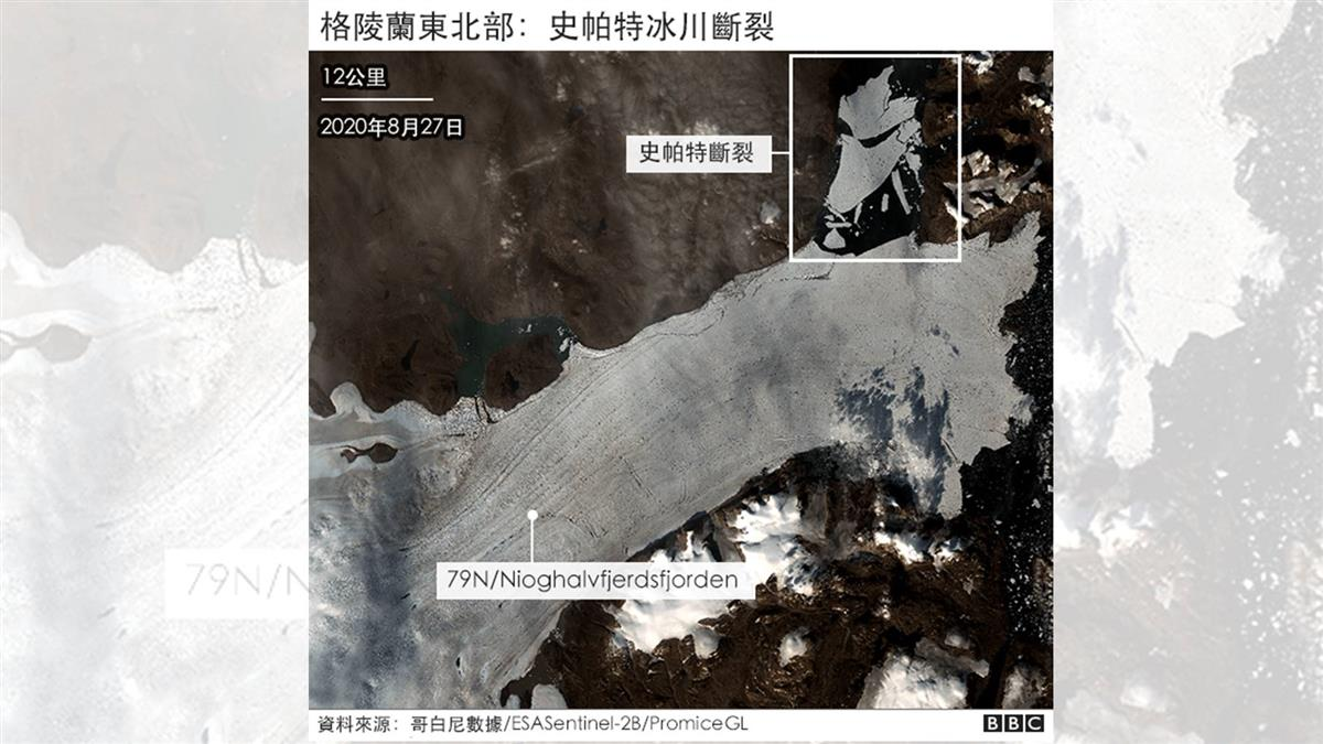 北極之最:格陵蘭史帕特冰川大片冰舌脫落 後果多嚴重